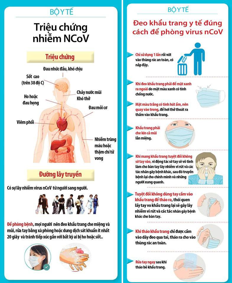 Triệu chứng nhiễm virus Covid-19